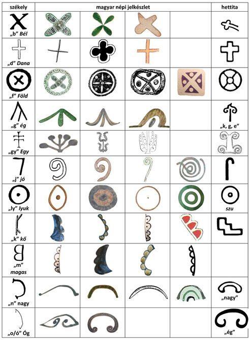 orsegi_szallas_nepi_hieroglifak_1